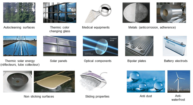 Various Applications for SOLGEL