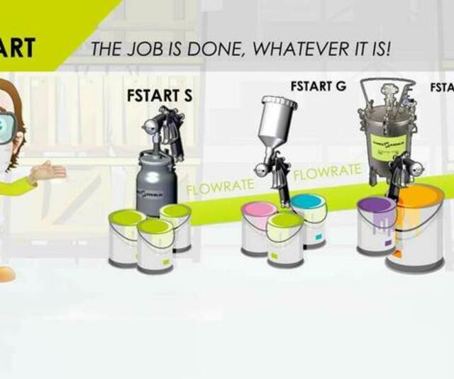 FStart range infography