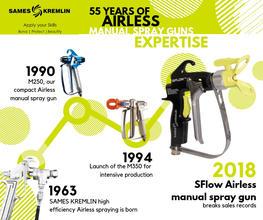 [SK HQ EN] Airless milestones.jpg Airless history No