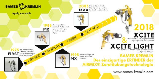 Airmix Milestones