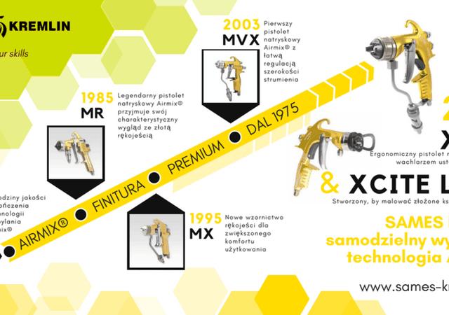 Infografika Airmix