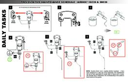 SAMES KREMLIN AIRMIX 15C25 & 30C25 Preventative Maintenance Sheet (North America)