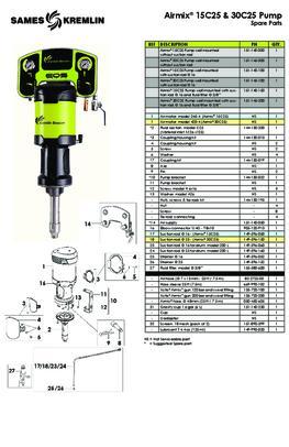 SAMES KREMLIN 15C25 & 30C25 Spare Parts Sheet (North America)