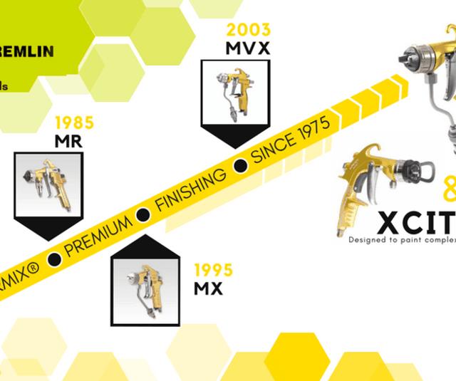 Airmix infography