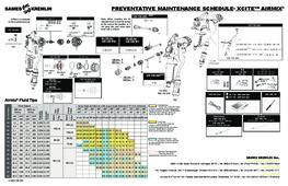 SAMES KREMLIN Xcite Gun Preventative Maintenance Sheet (North America)