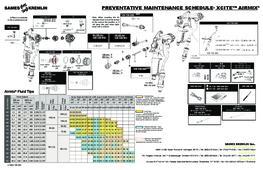 SAMES KREMLIN Xcite Gun Preventative Maintenance Sheet (North America)