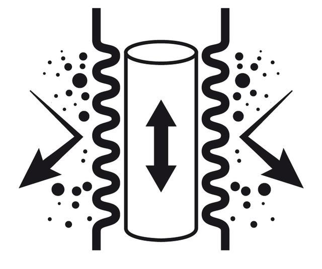 Flowmax® 供料技术