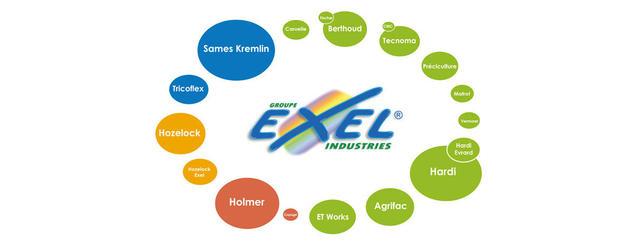 Exel Industries organigramme