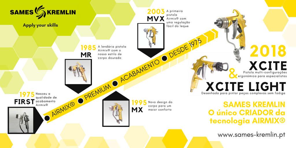 Infografia Airmix