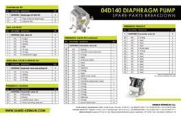 SAMES KREMLIN 04D140 Pump Spare Parts Sheet