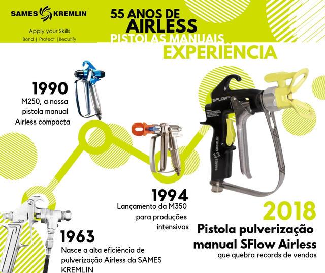 História Airless
