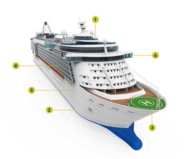 Cruise boat