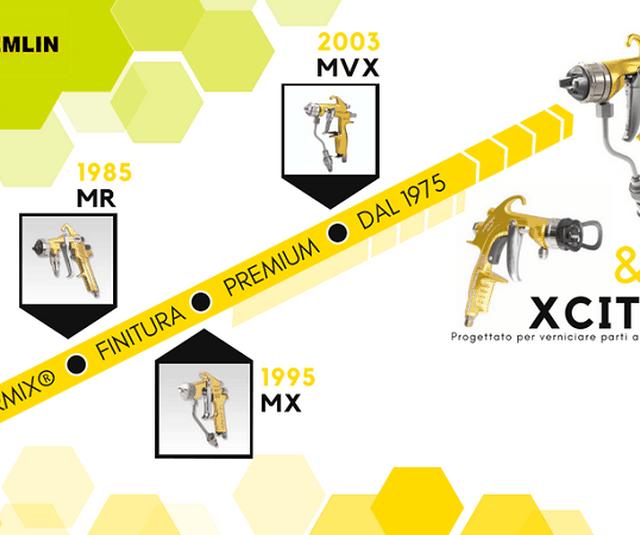 Infografia Airmix®