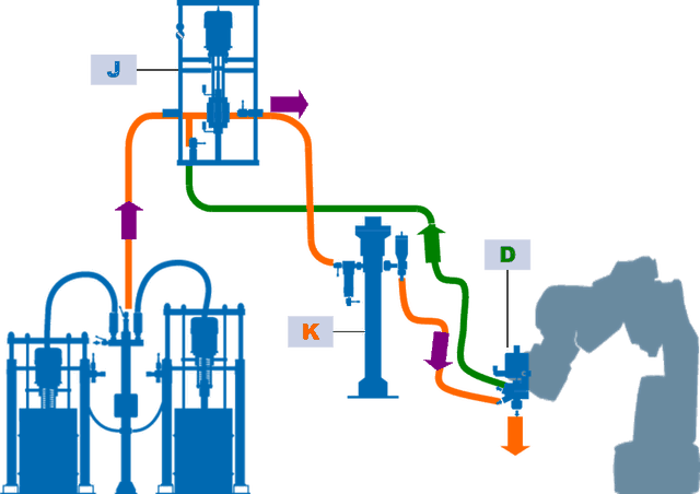 Recirculation loop for HV Spraying
