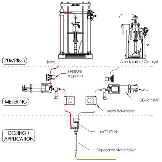 Gear Metering