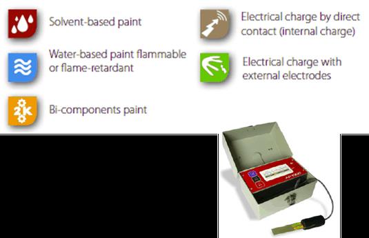 La pulvérisation électrostatique est-elle possible ?